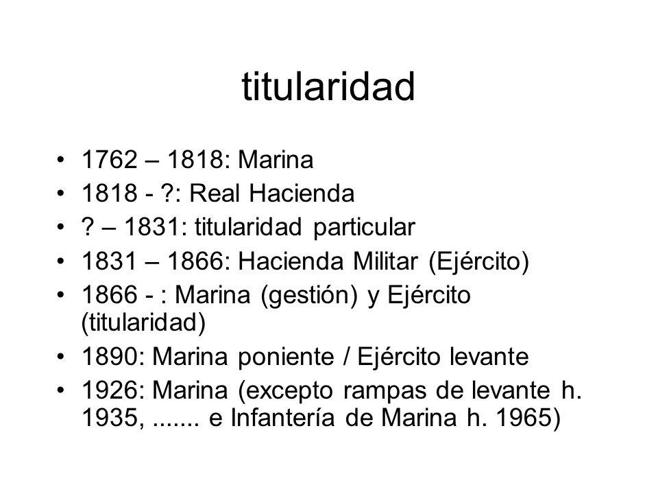titularidad 1762 – 1818: Marina 1818 - ?: Real Hacienda .