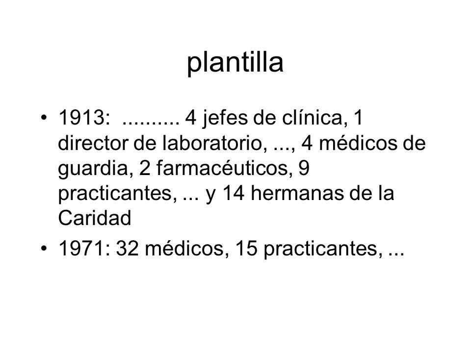 plantilla 1913:..........