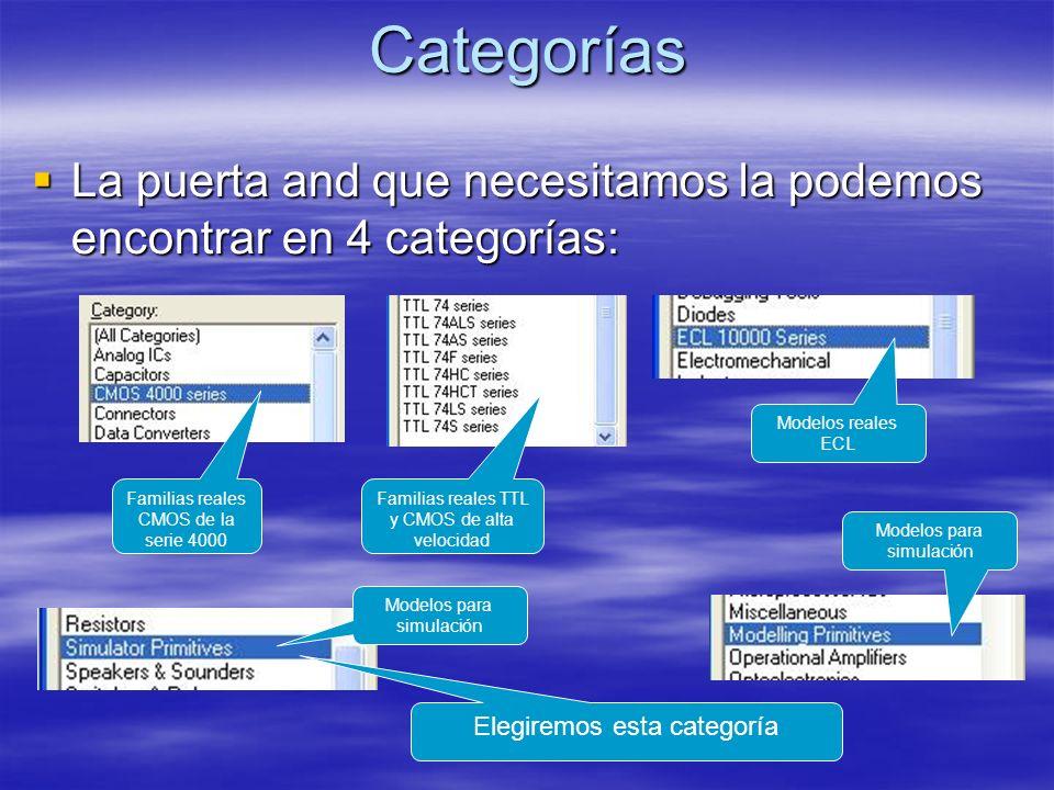 Categorías La puerta and que necesitamos la podemos encontrar en 4 categorías: La puerta and que necesitamos la podemos encontrar en 4 categorías: Fam