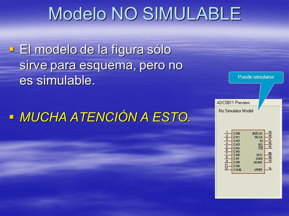 Modelo NO SIMULABLE El modelo de la figura sólo sirve para esquema, pero no es simulable. El modelo de la figura sólo sirve para esquema, pero no es s