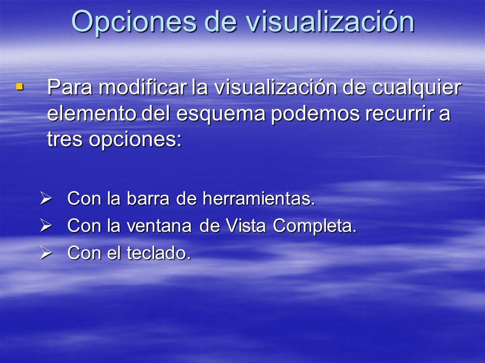 Opciones de visualización Para modificar la visualización de cualquier elemento del esquema podemos recurrir a tres opciones: Para modificar la visual