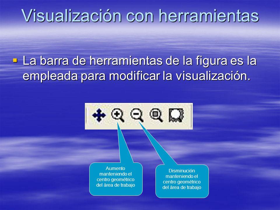 Visualización con herramientas La barra de herramientas de la figura es la empleada para modificar la visualización. La barra de herramientas de la fi