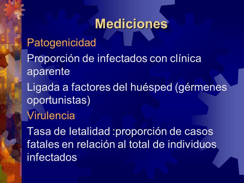Mediciones Patogenicidad Proporción de infectados con clínica aparente Ligada a factores del huésped (gérmenes oportunistas) Virulencia Tasa de letali