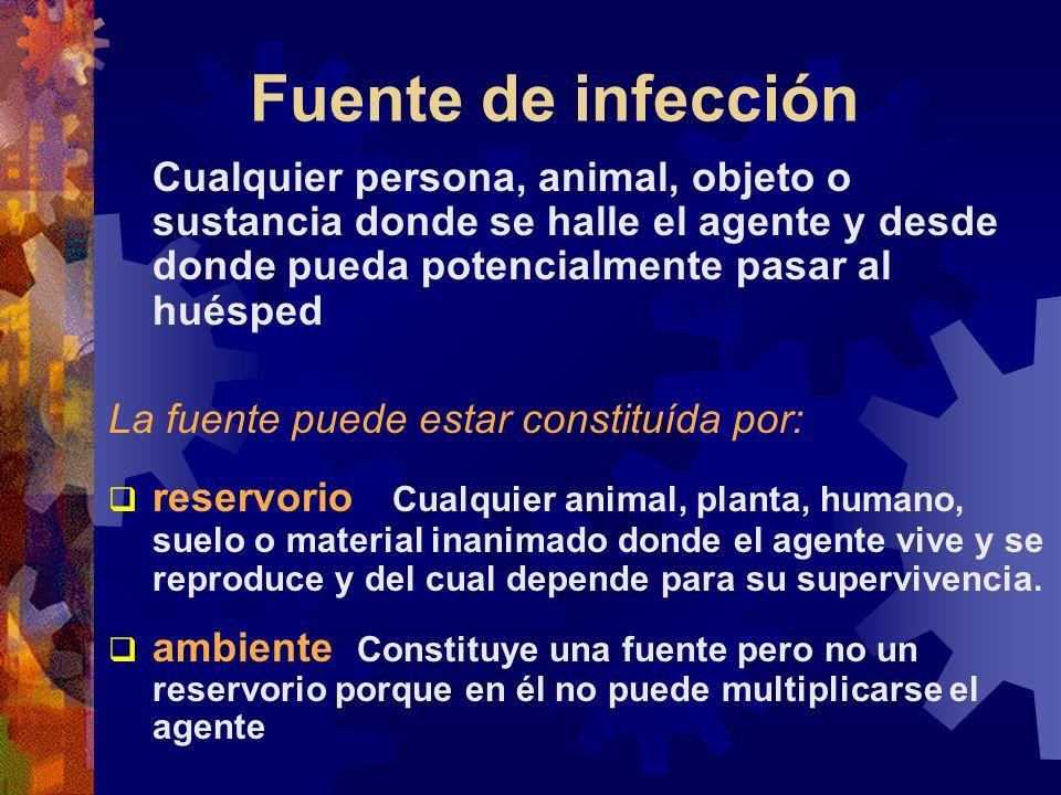 Fuente de infección Cualquier persona, animal, objeto o sustancia donde se halle el agente y desde donde pueda potencialmente pasar al huésped La fuen