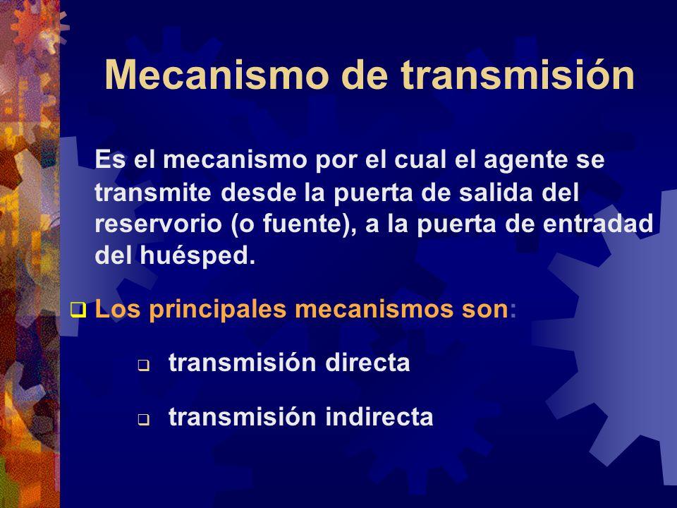 Mecanismo de transmisión Es el mecanismo por el cual el agente se transmite desde la puerta de salida del reservorio (o fuente), a la puerta de entrad
