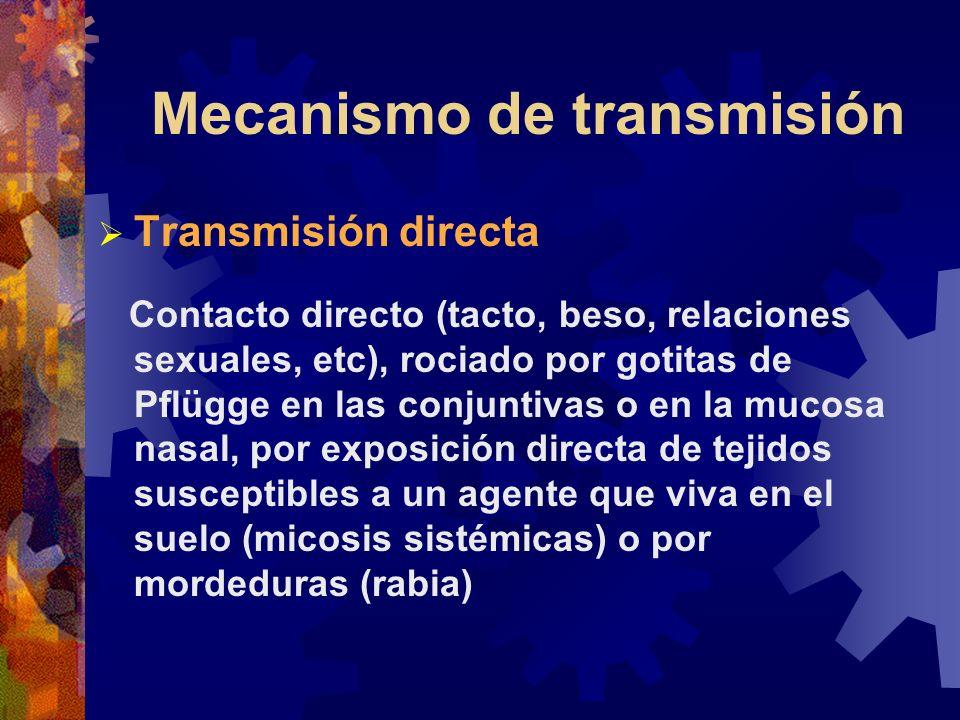 Mecanismo de transmisión Transmisión directa Contacto directo (tacto, beso, relaciones sexuales, etc), rociado por gotitas de Pflügge en las conjuntiv