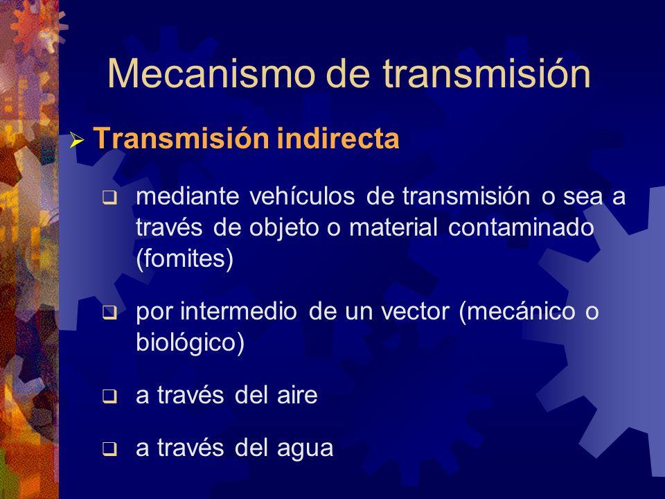 Mecanismo de transmisión Transmisión indirecta mediante vehículos de transmisión o sea a través de objeto o material contaminado (fomites) por interme