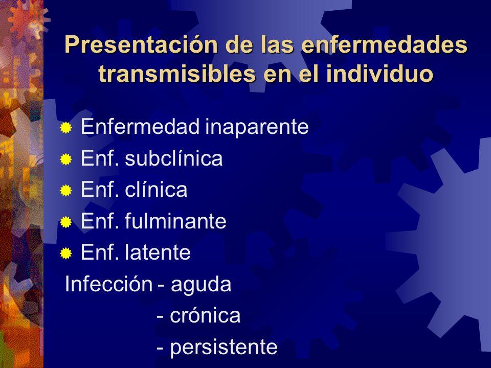 Presentación de las enfermedades transmisibles en el individuo Enfermedad inaparente Enf. subclínica Enf. clínica Enf. fulminante Enf. latente Infecci