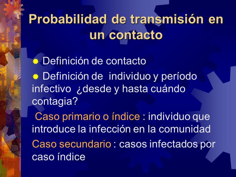 Probabilidad de transmisión en un contacto Definición de contacto Definición de individuo y período infectivo ¿desde y hasta cuándo contagia? Caso pri