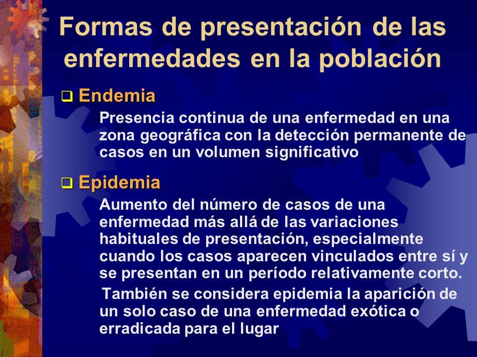 Formas de presentación de las enfermedades en la población Endemia Endemia Presencia continua de una enfermedad en una zona geográfica con la detecció