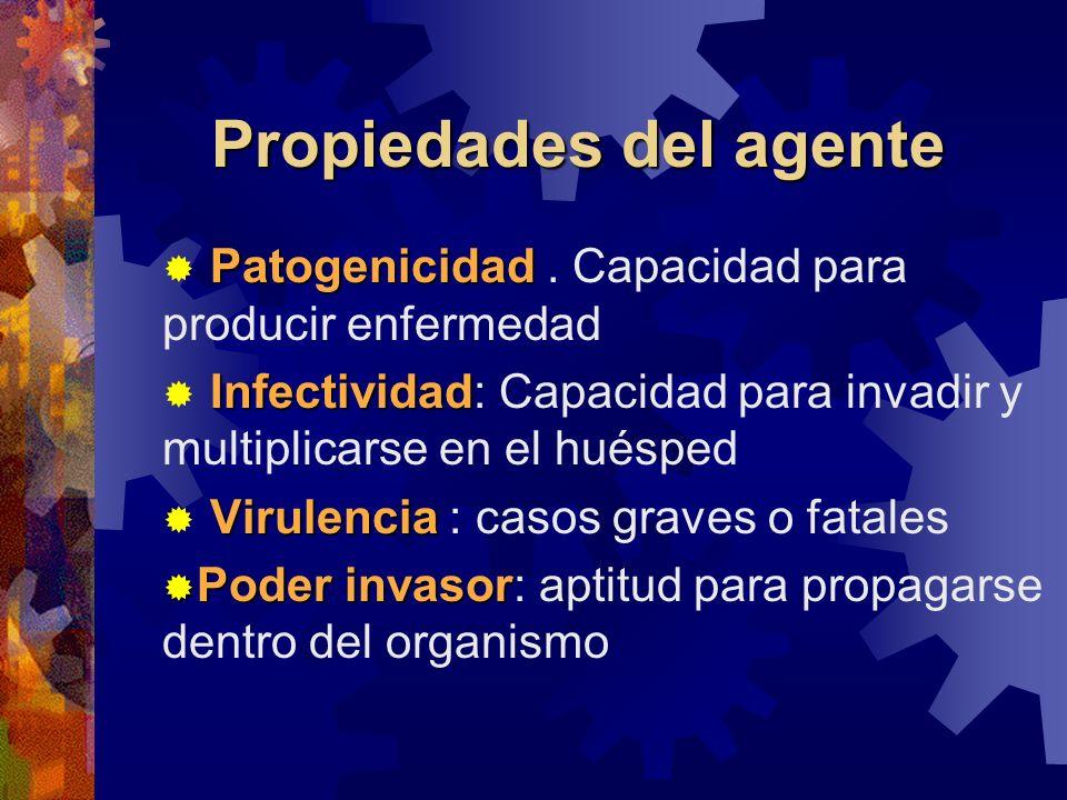 Propiedades del agente Patogenicidad Patogenicidad. Capacidad para producir enfermedad Infectividad Infectividad: Capacidad para invadir y multiplicar