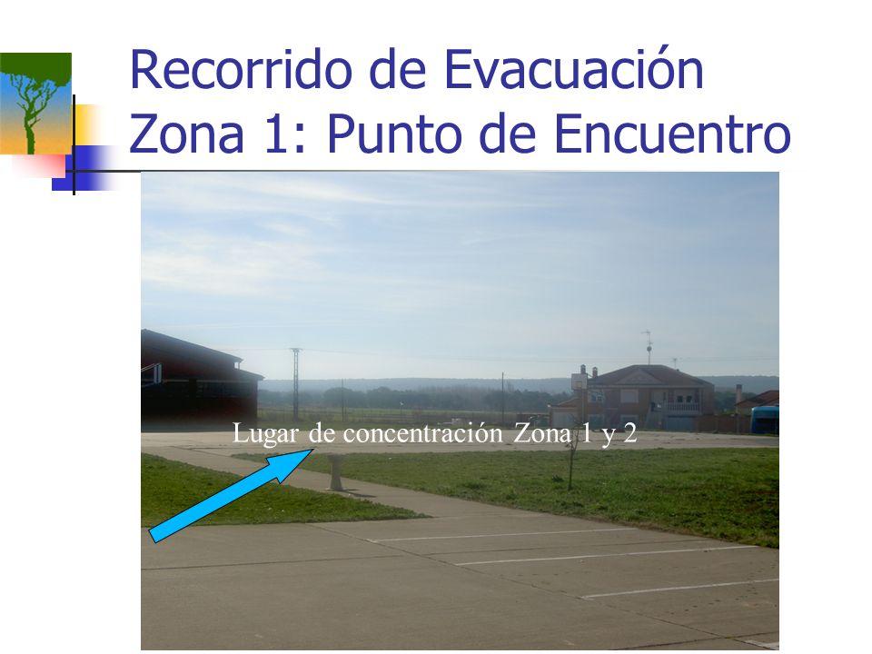 Recorrido de Evacuación Zona 1: Punto de Encuentro Lugar de concentración Zona 1 y 2