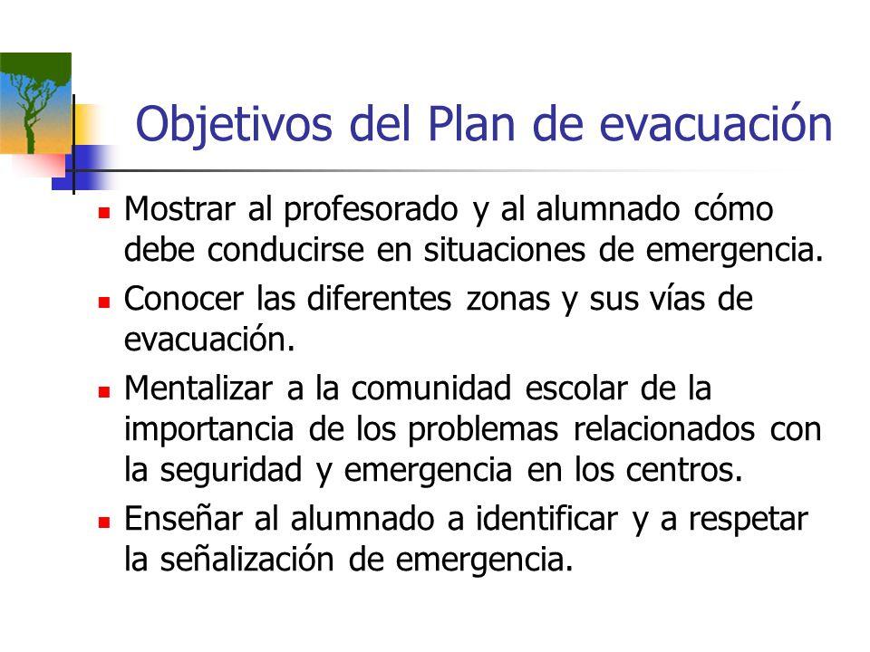 Objetivos del Plan de evacuación Mostrar al profesorado y al alumnado cómo debe conducirse en situaciones de emergencia. Conocer las diferentes zonas