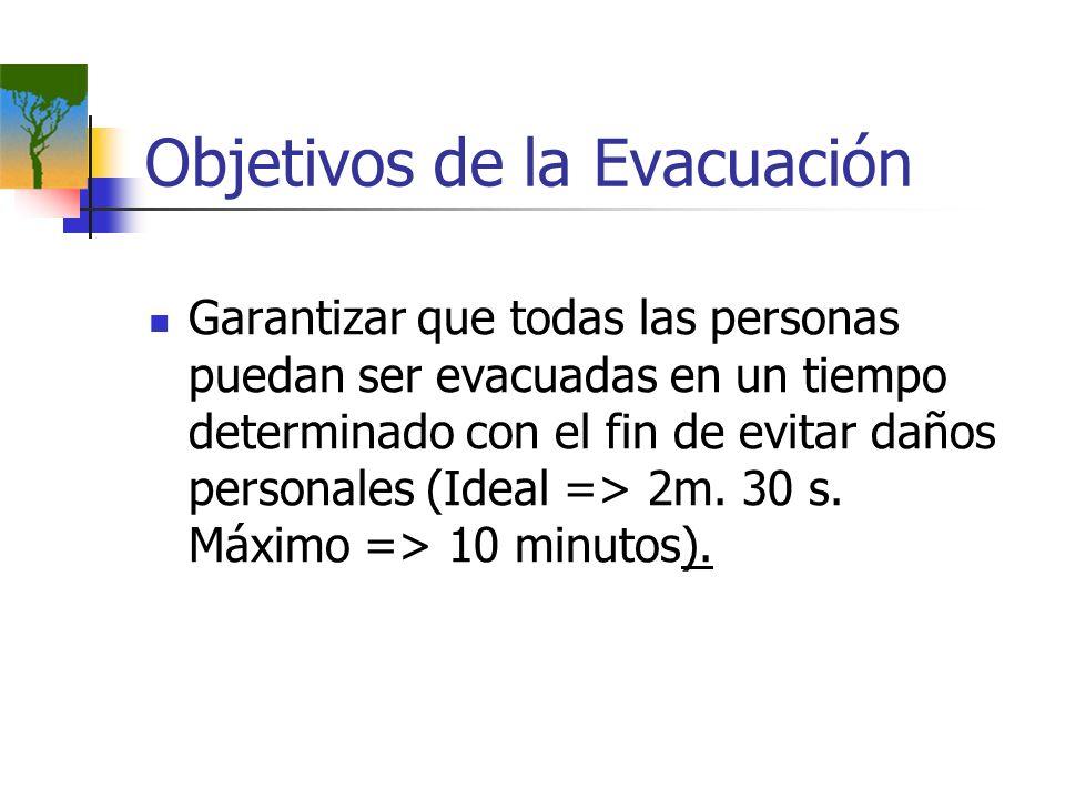 Objetivos de la Evacuación Garantizar que todas las personas puedan ser evacuadas en un tiempo determinado con el fin de evitar daños personales (Idea