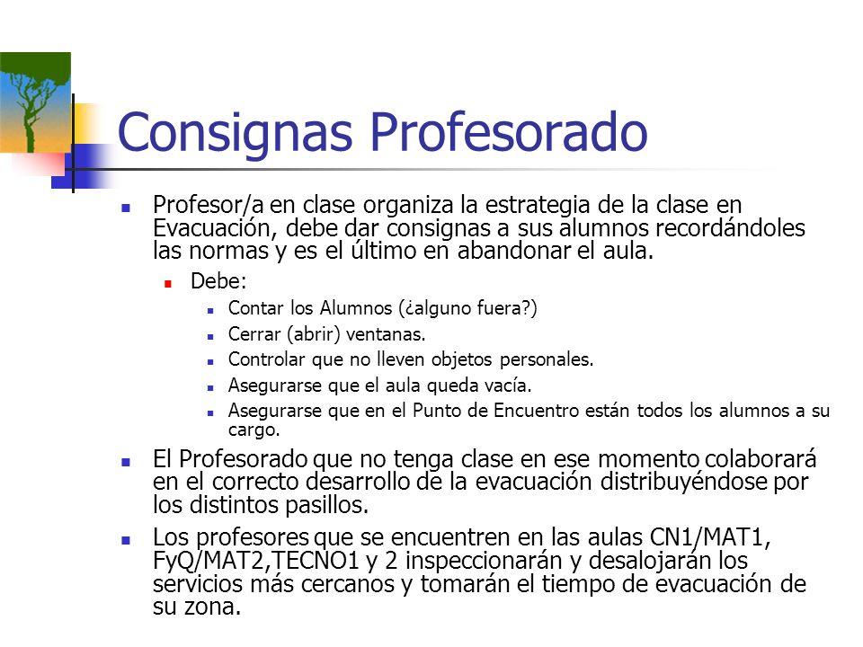 Consignas Profesorado Profesor/a en clase organiza la estrategia de la clase en Evacuación, debe dar consignas a sus alumnos recordándoles las normas