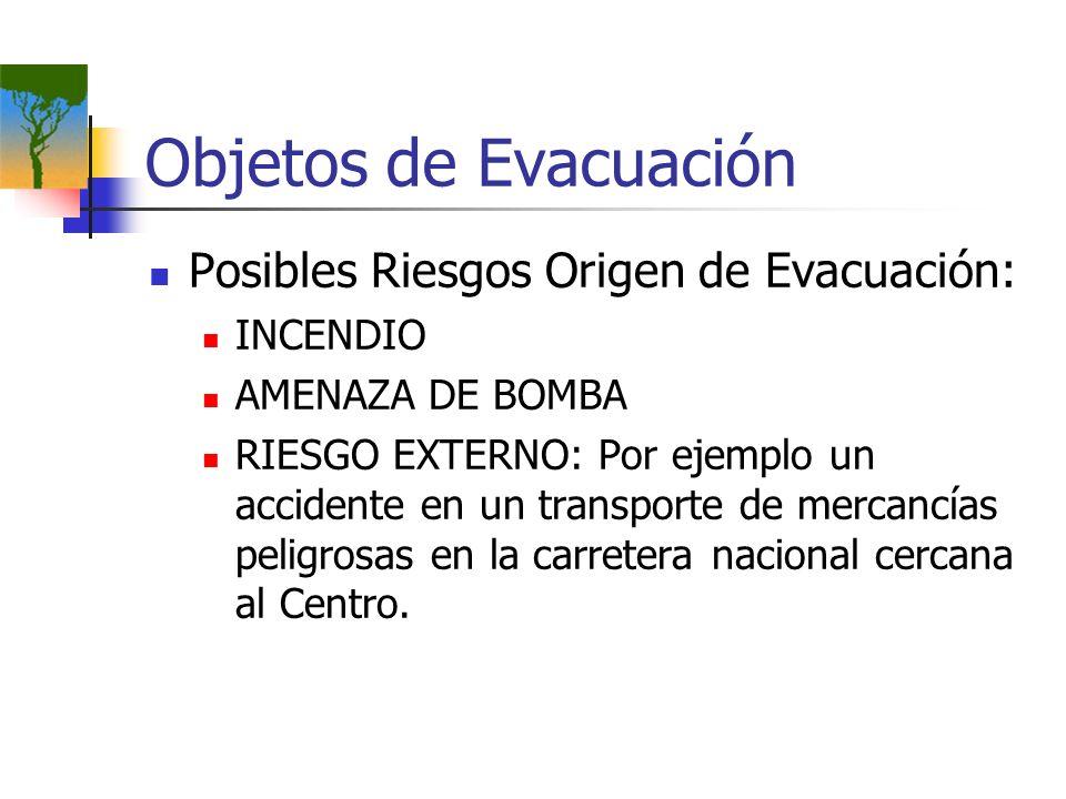 Objetos de Evacuación Posibles Riesgos Origen de Evacuación: INCENDIO AMENAZA DE BOMBA RIESGO EXTERNO: Por ejemplo un accidente en un transporte de me