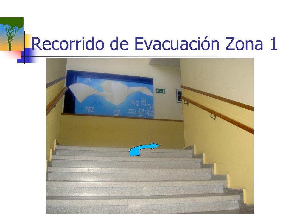 Recorrido de Evacuación Zona 1