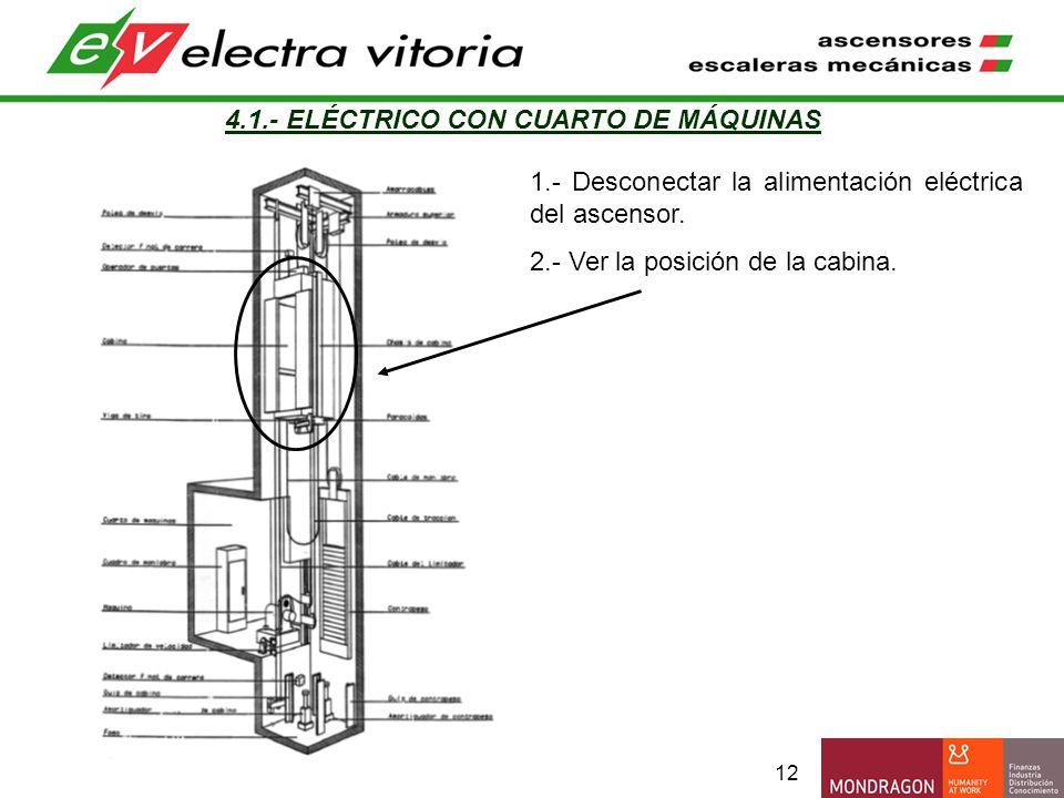 12 4.1.- ELÉCTRICO CON CUARTO DE MÁQUINAS 1.- Desconectar la alimentación eléctrica del ascensor. 2.- Ver la posición de la cabina.