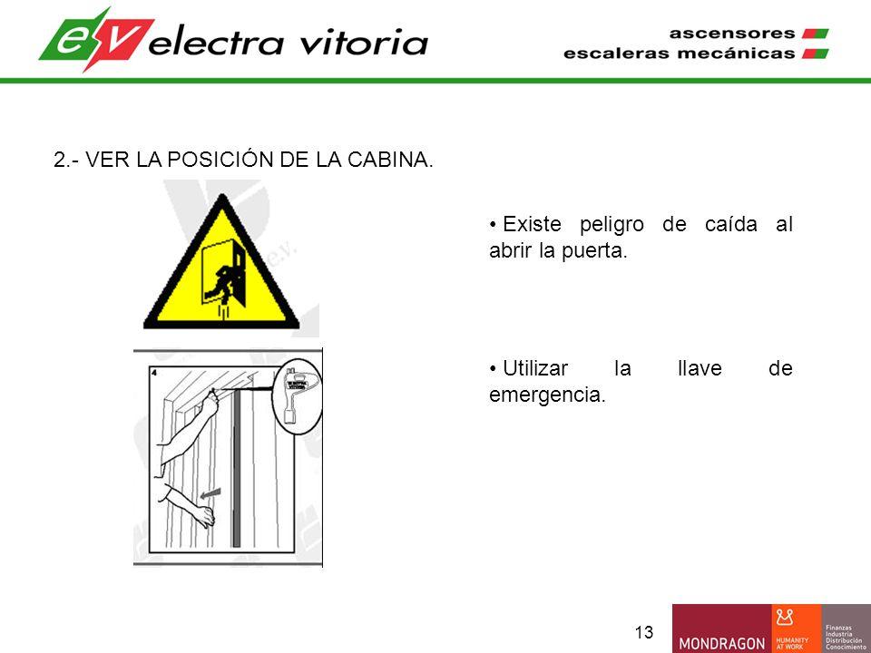 13 2.- VER LA POSICIÓN DE LA CABINA. Existe peligro de caída al abrir la puerta. Utilizar la llave de emergencia.