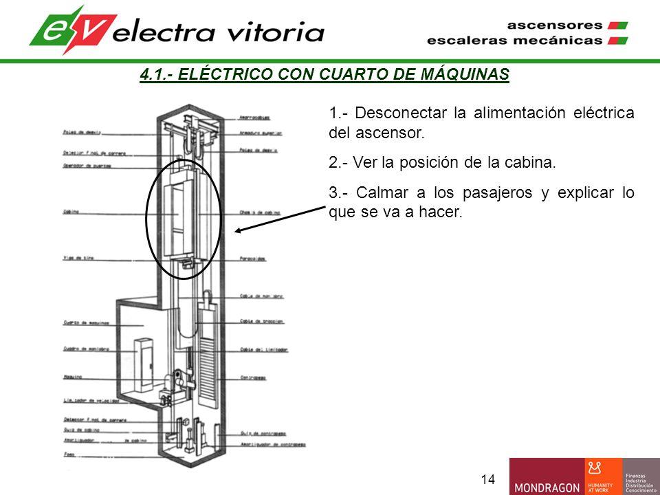 14 4.1.- ELÉCTRICO CON CUARTO DE MÁQUINAS 1.- Desconectar la alimentación eléctrica del ascensor. 2.- Ver la posición de la cabina. 3.- Calmar a los p