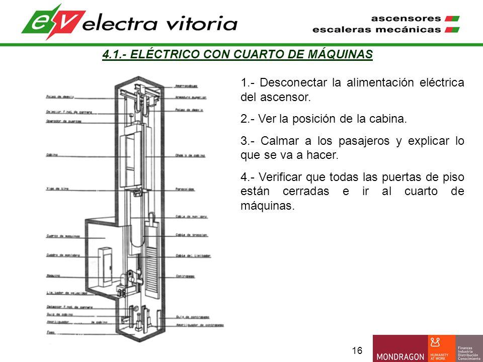 16 4.1.- ELÉCTRICO CON CUARTO DE MÁQUINAS 1.- Desconectar la alimentación eléctrica del ascensor. 2.- Ver la posición de la cabina. 3.- Calmar a los p