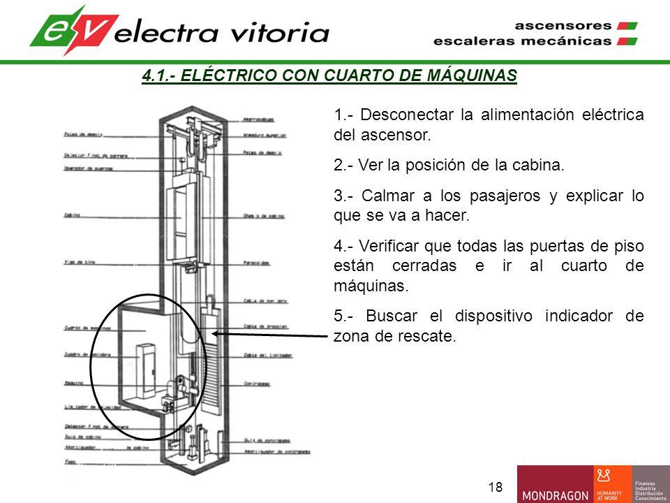 18 4.1.- ELÉCTRICO CON CUARTO DE MÁQUINAS 1.- Desconectar la alimentación eléctrica del ascensor. 2.- Ver la posición de la cabina. 3.- Calmar a los p