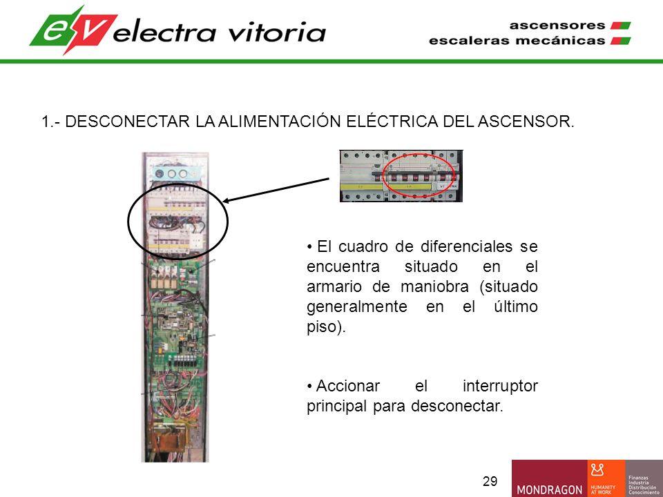 29 1.- DESCONECTAR LA ALIMENTACIÓN ELÉCTRICA DEL ASCENSOR. El cuadro de diferenciales se encuentra situado en el armario de maniobra (situado generalm