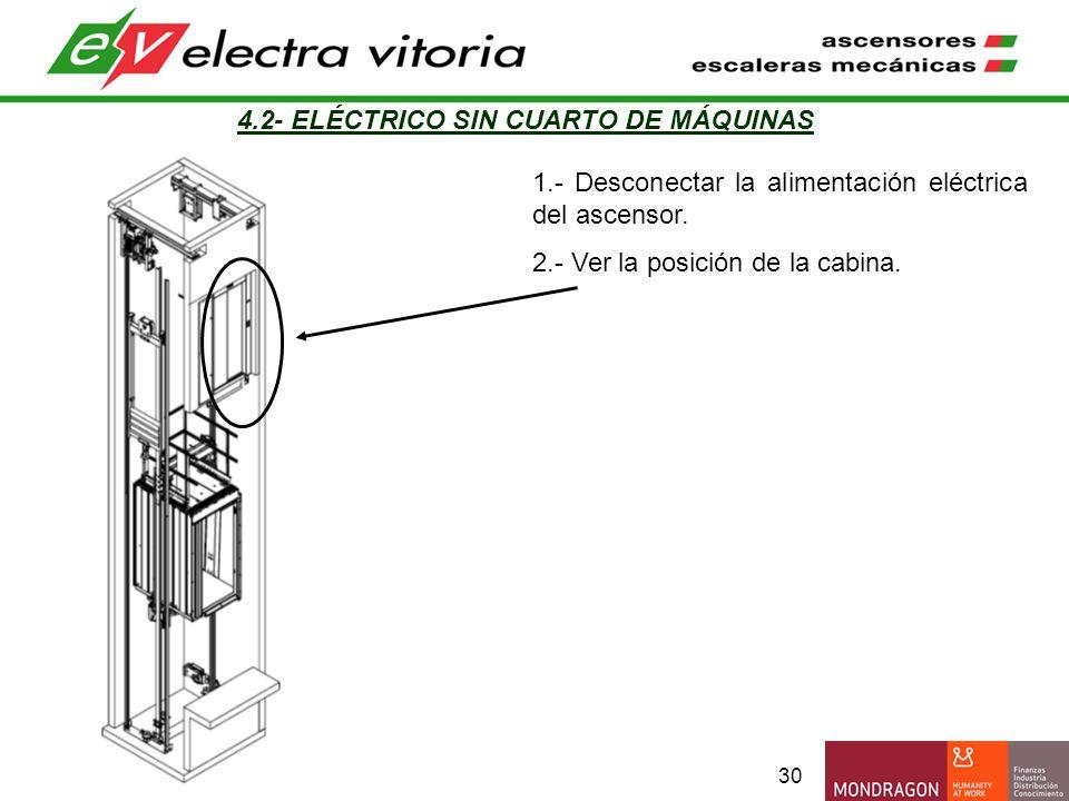 30 4.2- ELÉCTRICO SIN CUARTO DE MÁQUINAS 1.- Desconectar la alimentación eléctrica del ascensor. 2.- Ver la posición de la cabina.