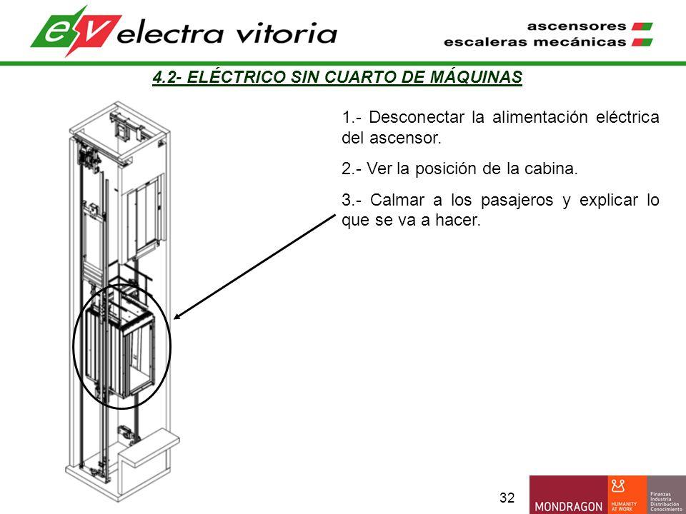 32 4.2- ELÉCTRICO SIN CUARTO DE MÁQUINAS 1.- Desconectar la alimentación eléctrica del ascensor. 2.- Ver la posición de la cabina. 3.- Calmar a los pa