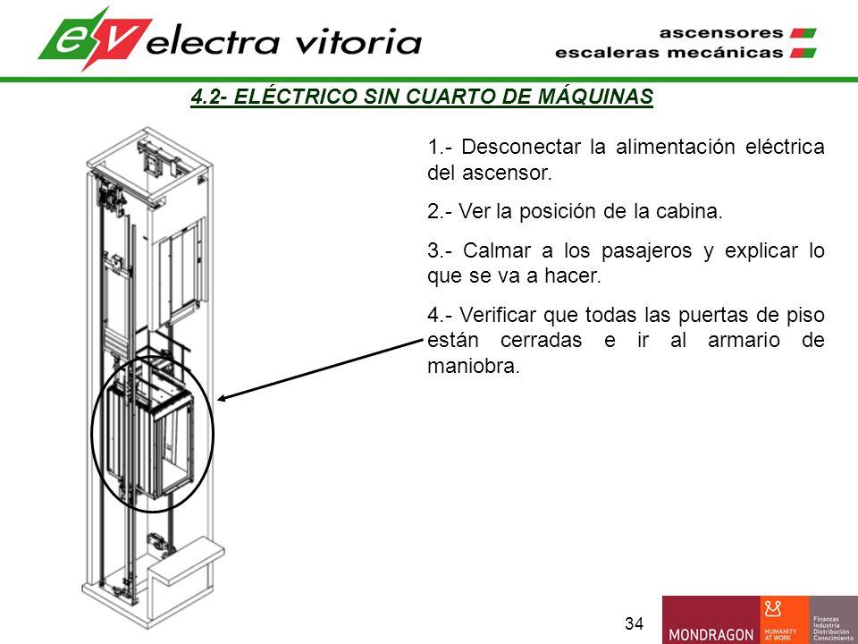 34 4.2- ELÉCTRICO SIN CUARTO DE MÁQUINAS 1.- Desconectar la alimentación eléctrica del ascensor. 2.- Ver la posición de la cabina. 3.- Calmar a los pa