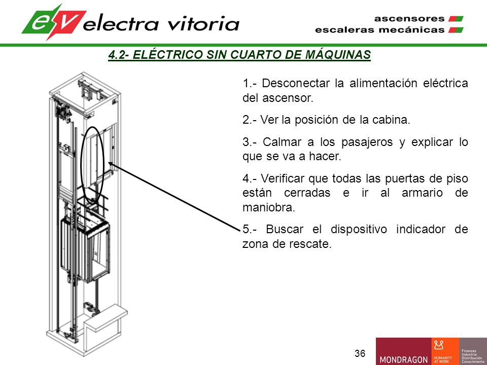 36 4.2- ELÉCTRICO SIN CUARTO DE MÁQUINAS 1.- Desconectar la alimentación eléctrica del ascensor. 2.- Ver la posición de la cabina. 3.- Calmar a los pa