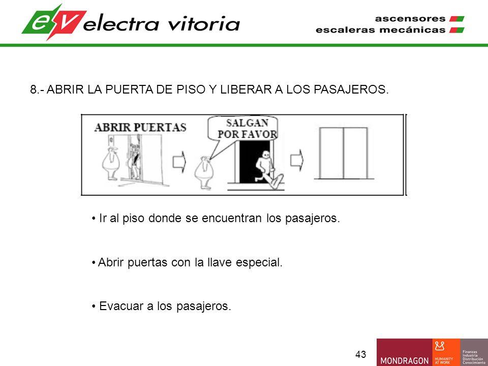 43 8.- ABRIR LA PUERTA DE PISO Y LIBERAR A LOS PASAJEROS. Ir al piso donde se encuentran los pasajeros. Abrir puertas con la llave especial. Evacuar a
