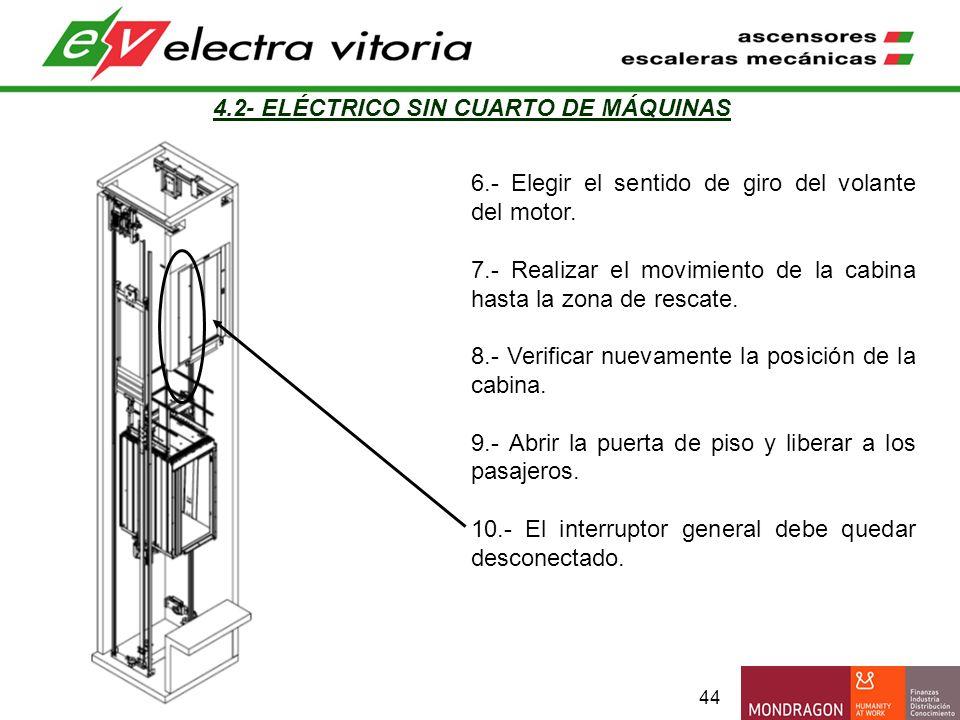 44 4.2- ELÉCTRICO SIN CUARTO DE MÁQUINAS 6.- Elegir el sentido de giro del volante del motor. 7.- Realizar el movimiento de la cabina hasta la zona de