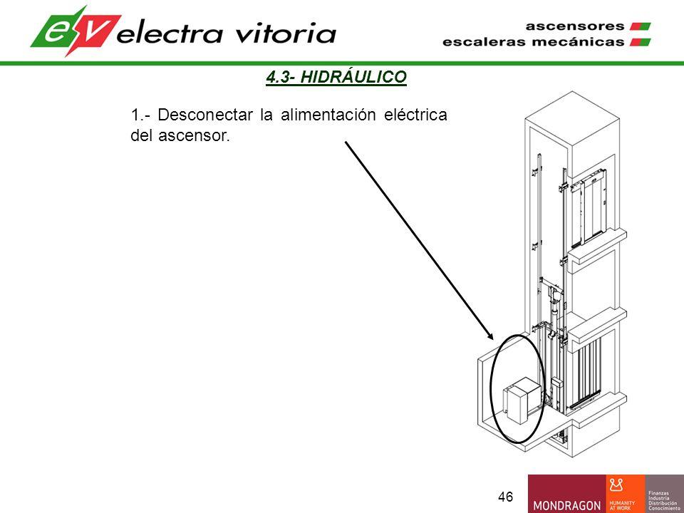 46 4.3- HIDRÁULICO 1.- Desconectar la alimentación eléctrica del ascensor.
