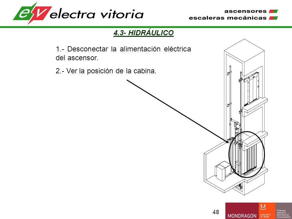 48 4.3- HIDRÁULICO 1.- Desconectar la alimentación eléctrica del ascensor. 2.- Ver la posición de la cabina.