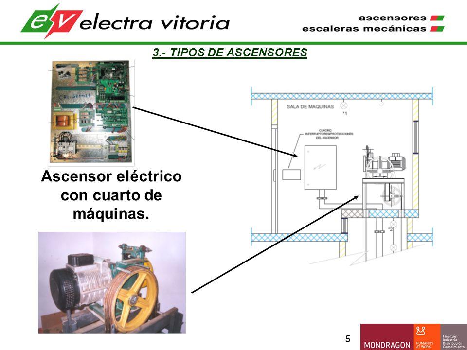 16 4.1.- ELÉCTRICO CON CUARTO DE MÁQUINAS 1.- Desconectar la alimentación eléctrica del ascensor.
