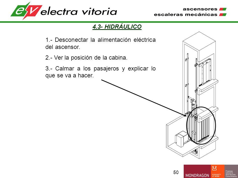 50 4.3- HIDRÁULICO 1.- Desconectar la alimentación eléctrica del ascensor. 2.- Ver la posición de la cabina. 3.- Calmar a los pasajeros y explicar lo