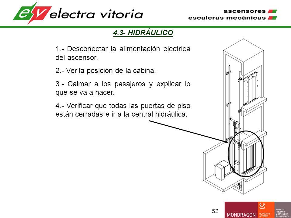 52 4.3- HIDRÁULICO 1.- Desconectar la alimentación eléctrica del ascensor. 2.- Ver la posición de la cabina. 3.- Calmar a los pasajeros y explicar lo