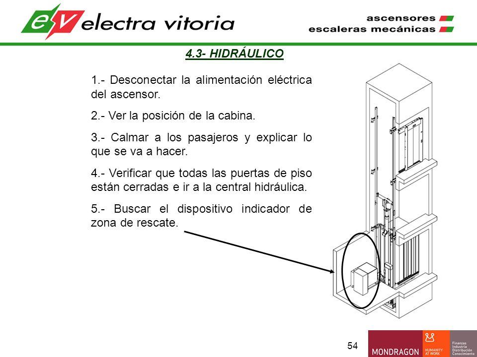 54 4.3- HIDRÁULICO 1.- Desconectar la alimentación eléctrica del ascensor. 2.- Ver la posición de la cabina. 3.- Calmar a los pasajeros y explicar lo