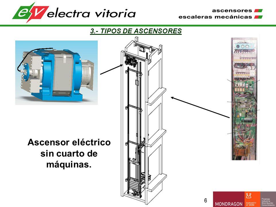 6 Ascensor eléctrico sin cuarto de máquinas. 3.- TIPOS DE ASCENSORES