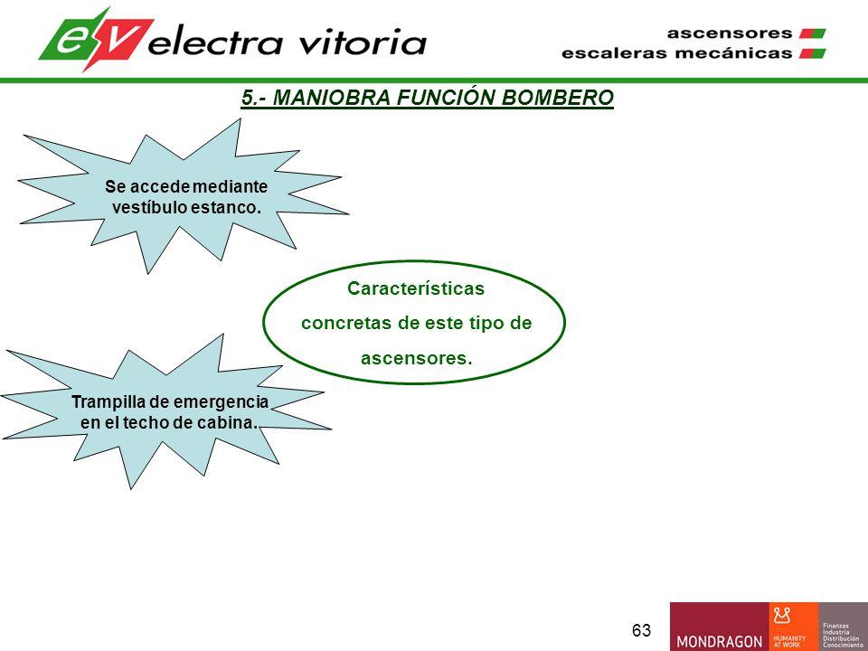 63 5.- MANIOBRA FUNCIÓN BOMBERO Características concretas de este tipo de ascensores. Trampilla de emergencia en el techo de cabina. Se accede mediant