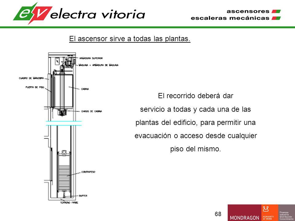 68 El ascensor sirve a todas las plantas. El recorrido deberá dar servicio a todas y cada una de las plantas del edificio, para permitir una evacuació