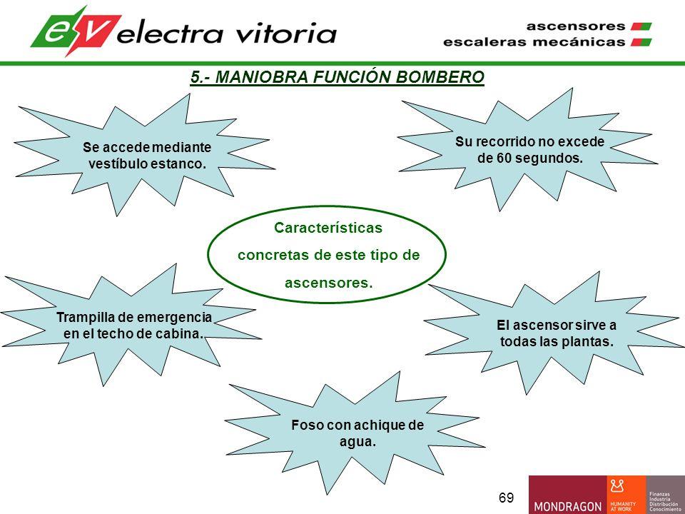 69 5.- MANIOBRA FUNCIÓN BOMBERO Características concretas de este tipo de ascensores. Trampilla de emergencia en el techo de cabina. Foso con achique
