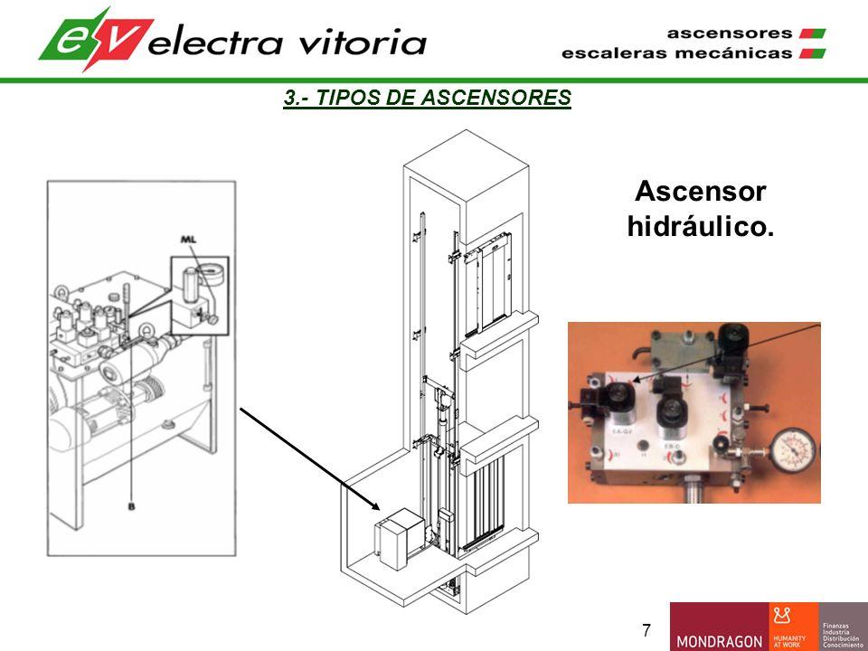 7 Ascensor hidráulico. 3.- TIPOS DE ASCENSORES