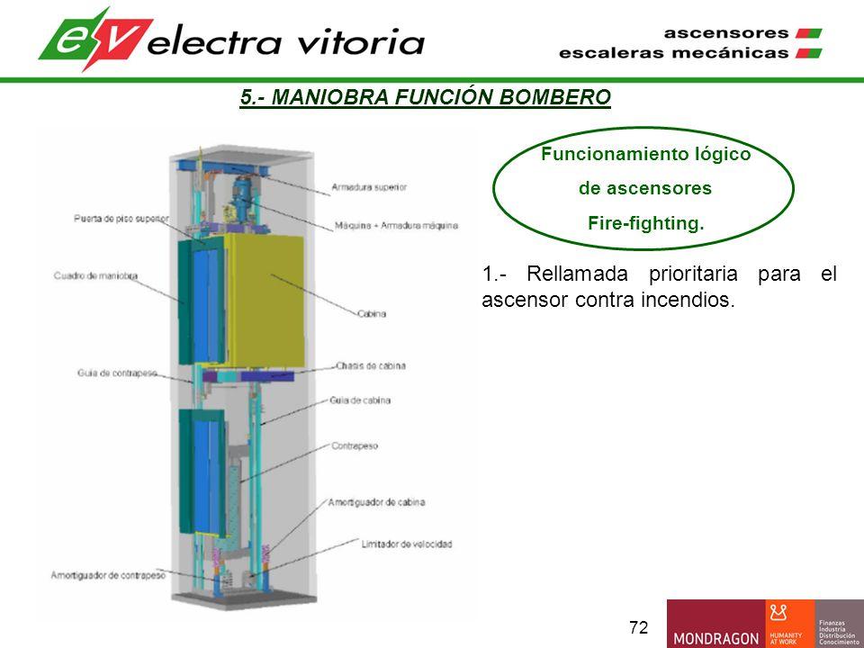72 5.- MANIOBRA FUNCIÓN BOMBERO 1.- Rellamada prioritaria para el ascensor contra incendios. Funcionamiento lógico de ascensores Fire-fighting.