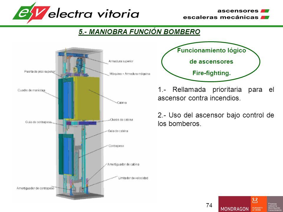 74 5.- MANIOBRA FUNCIÓN BOMBERO 1.- Rellamada prioritaria para el ascensor contra incendios. 2.- Uso del ascensor bajo control de los bomberos. Funcio