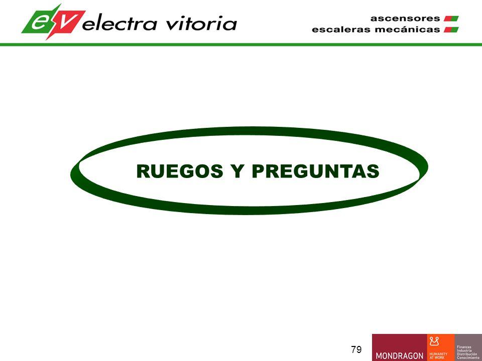 79 RUEGOS Y PREGUNTAS
