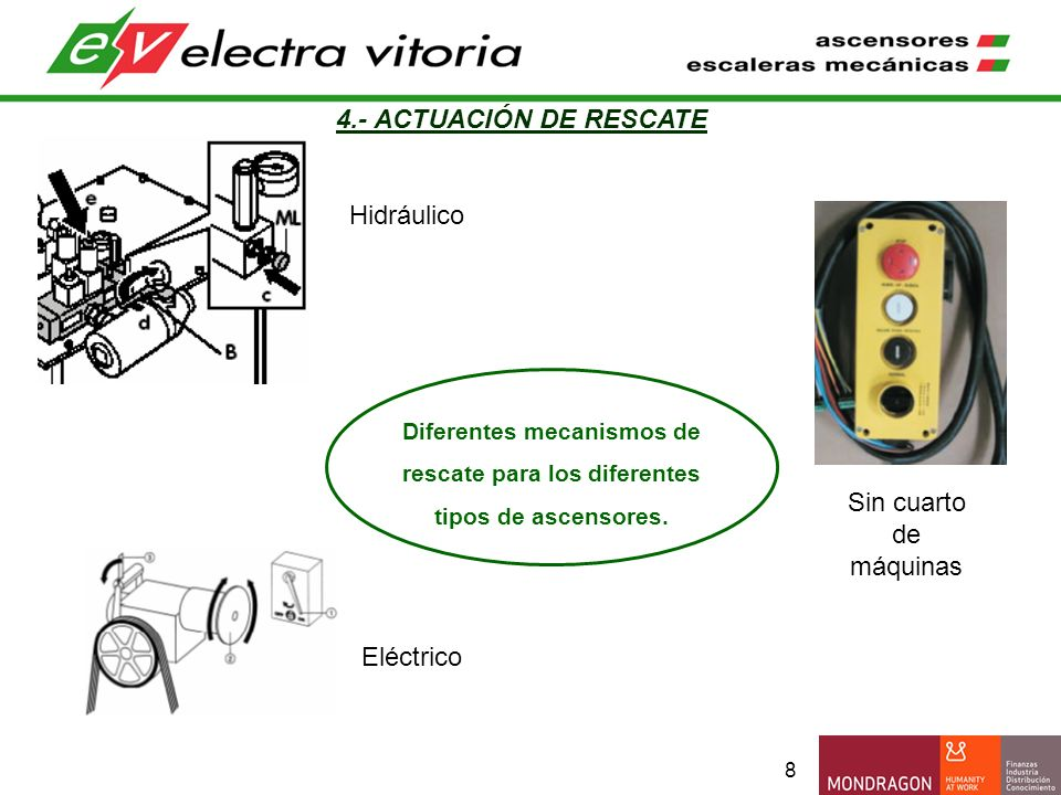 8 4.- ACTUACIÓN DE RESCATE Diferentes mecanismos de rescate para los diferentes tipos de ascensores. Hidráulico Eléctrico Sin cuarto de máquinas