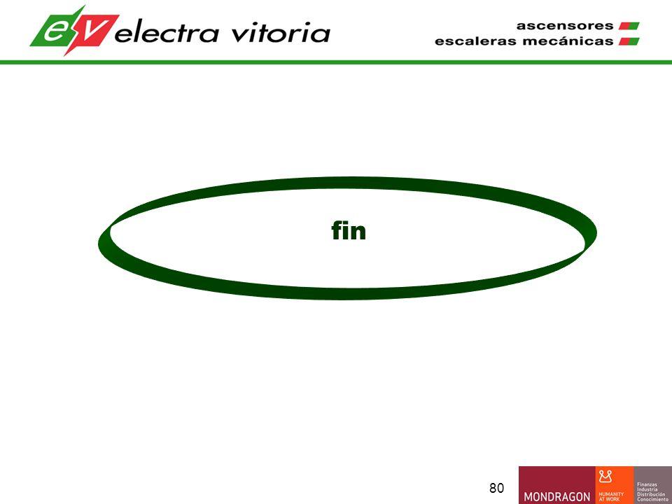 80 fin