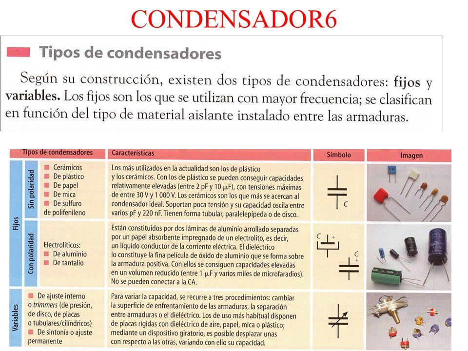 CONDENSADOR6